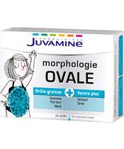 Juvamine Morfología Oval