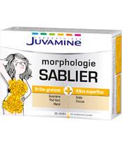 Juvamine Morphologie-Sanduhr