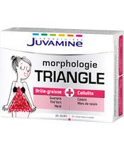 Juvamine Dreiecksmorphologie