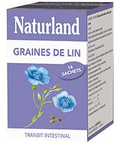 Naturland Seme di lino